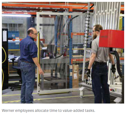 Werner employees allocate time to value-added tasks.