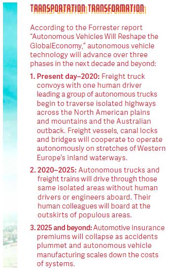 The Future of Transportation, Logistics and Distribution | APICS