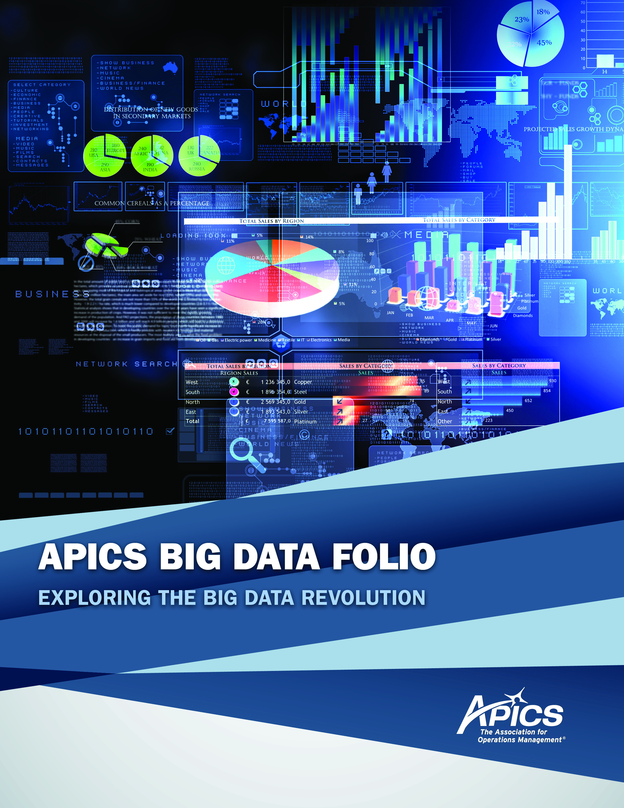 APICS Big Data Folio